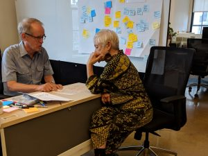 Co-creating solutions to the challenges of aging at home